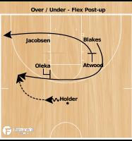 Basketball Play - Sun Devils