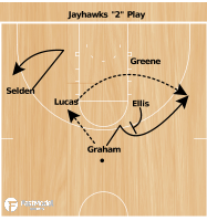"Basketball Play - ""2"""
