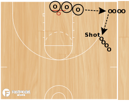 Basketball Play - IU Shooting