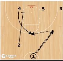 Basketball Play - Virginia - Flex Corner Exit