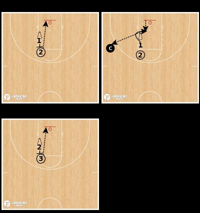 Basketball Play - Hurdle Rebounding