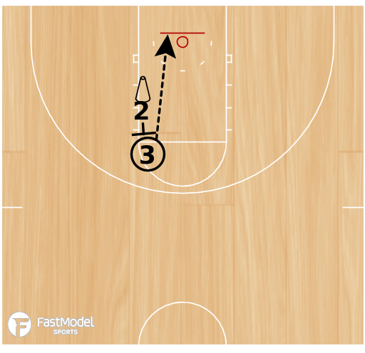 Basketball Play - Hurdle Rebounding