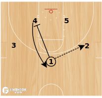 Basketball Play - Motion Cross Pin