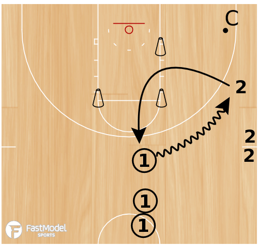 Basketball Play - Shallow Cut Shooting (zone)