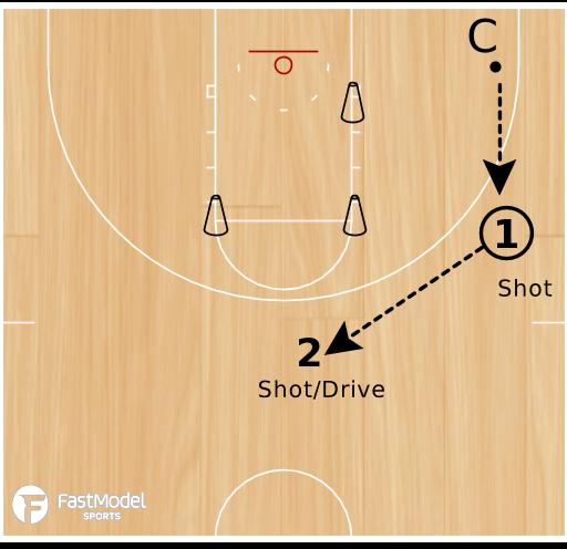 Basketball Play - Loop Shooting (zone) (2 plays)