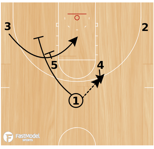 Basketball Play - Heat Horns Stagger Twirl