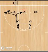 Basketball Play - Hawk Dive Zone BLOB