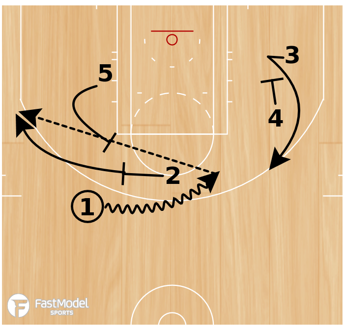 "Basketball Play - ""1 25"""