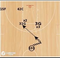 Basketball Play - Fire Backdoor