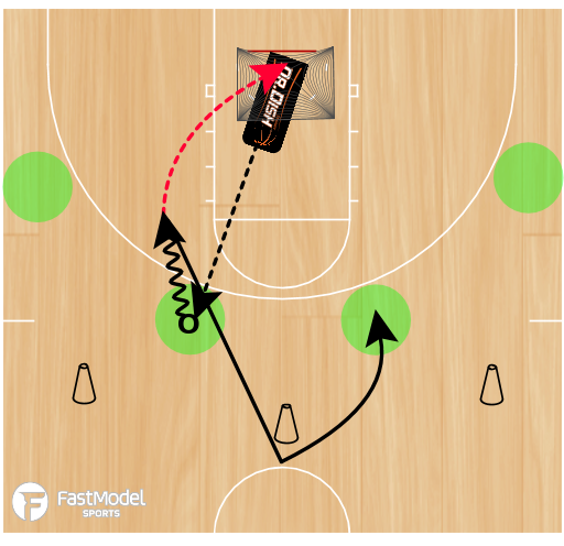 Basketball Play - Dr. Dish - 4 spot 1 Dribble Pullup Shooting