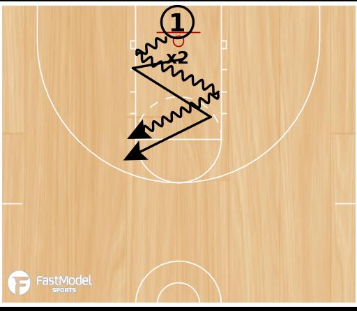 Basketball Play - 'Pure Sweat' 1 on 1