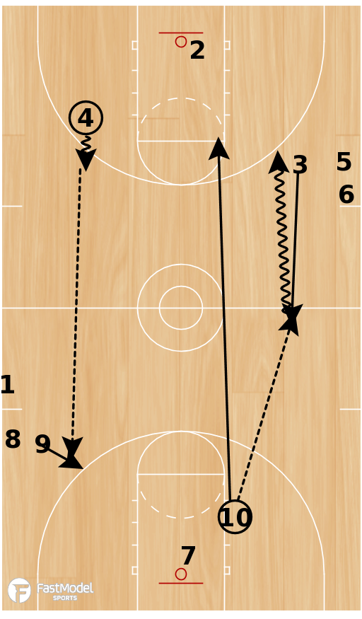 Basketball Play - 'Pure Sweat' Combo Drill