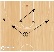 Basketball Play - '21'