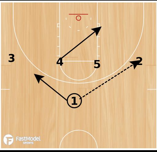 Basketball Play - '21'