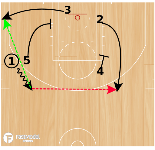Basketball Play - Los Angeles Clippers - Stagger Flex Zipper BLOB
