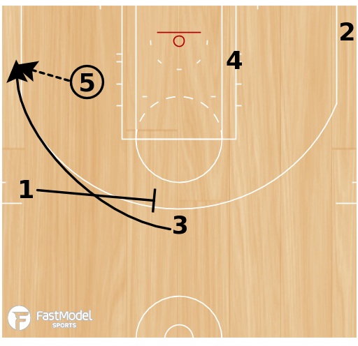 Basketball Play - Indiana Pacers - Loop Chicago