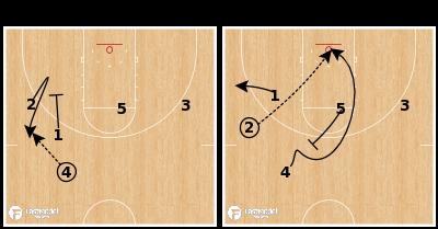 Basketball Play - BYU Quick Lob