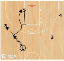 Basketball Play - Austin College Guard Post-Up