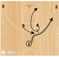 Basketball Play - Colorado Horns DHO Duck in