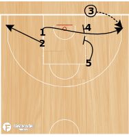Basketball Play - Perth Fist Squeeze
