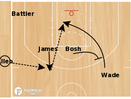 Basketball Play - Lebron Miami Heat SLOB