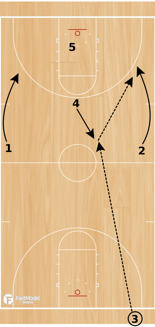 Basketball Play - Valpo Bryce Drew Game Winning Play