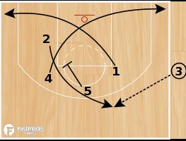 "Basketball Play - Boston Celtics ""AI Brush"""