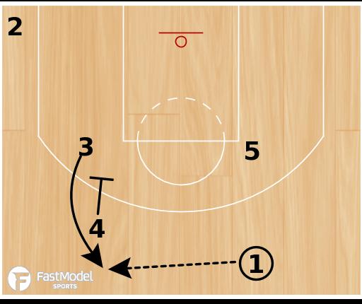 "Basketball Play - Boston Celtics ""Chicago Flare"""