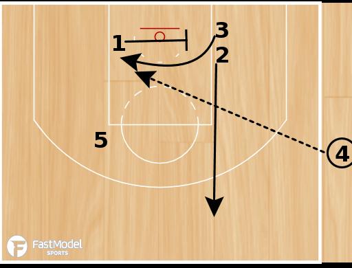 "Basketball Play - Boston Celtics ""Winner"""