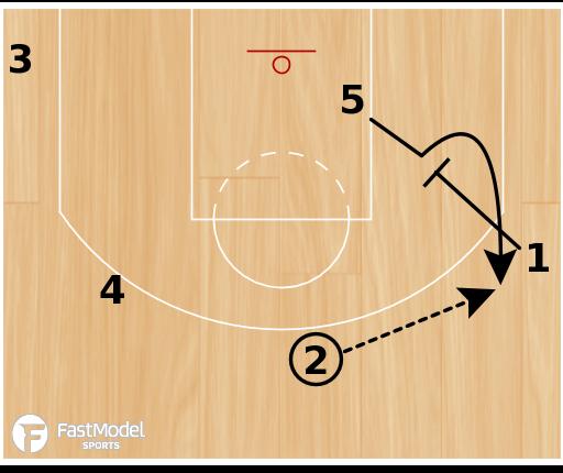 "Basketball Play - Boston Celtics ""Invert"""