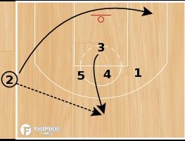 "Basketball Play - Boston Celtics ""AI Attack"""