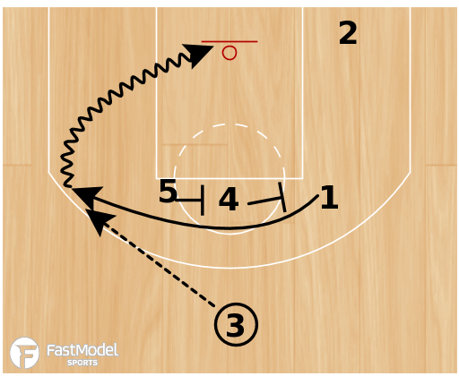 "Basketball Play - Boston Celtics ""AI Attack"""