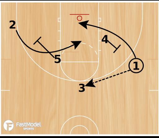 Basketball Play - Hawk Floppy