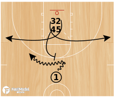 Basketball Play - Huddle 5 Punch