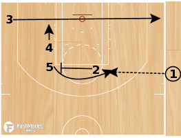 Basketball Play - Golden State Warriors - SLOB ATO Hammer