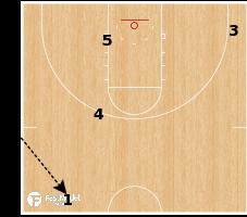Basketball Play - Late Game NC State SLOB Baseline Cross Corner 3