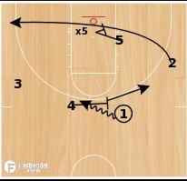 Basketball Play - Flex Throwback