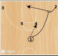 Basketball Play - St. Marys-Horns