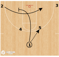"Basketball Play - Yale ""Horns Flex"""