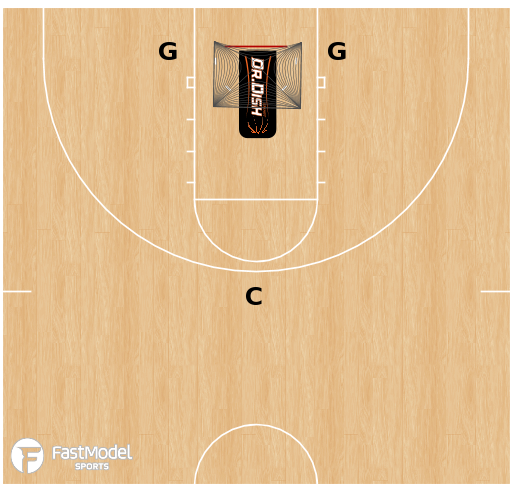 Basketball Play - Dr. Dish - Floppy Shooting