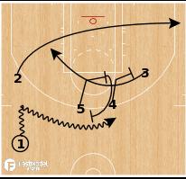 Basketball Play - Thunder Hook