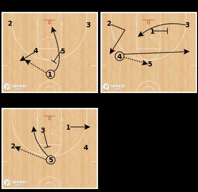 Basketball Play - Ohio Horns Rip