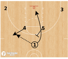 Basketball Play - Ohio Horns Rip