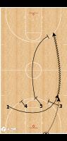 Basketball Play - Stetson Full Court Flat