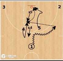 Basketball Play - FGCU Horns Pop/Back-Door