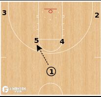 Basketball Play - Saint Mary's - Horns TD