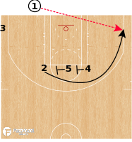 Basketball Play - Atlanta Hawks - 3 Up BLOB