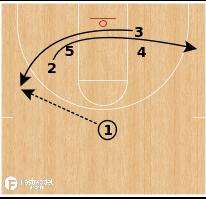 "Basketball Play - UNC Asheville ""Floppy Fist"""