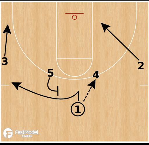 """Basketball Play - Iona """"1-4 High Rip"""""""