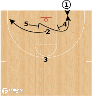 "Basketball Play - Austin Peay ""BLOB Quick Weak"""